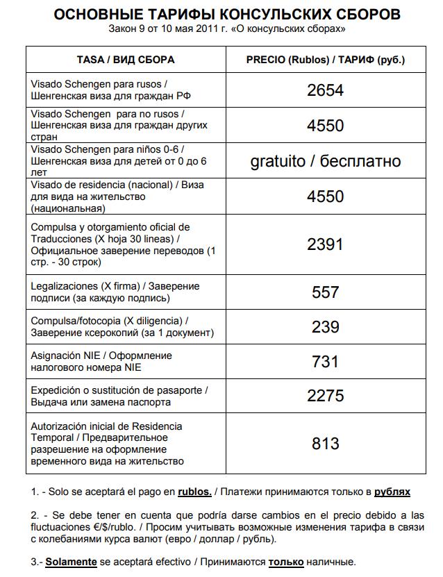 Стоимость консульких сборов в 2019 году фото
